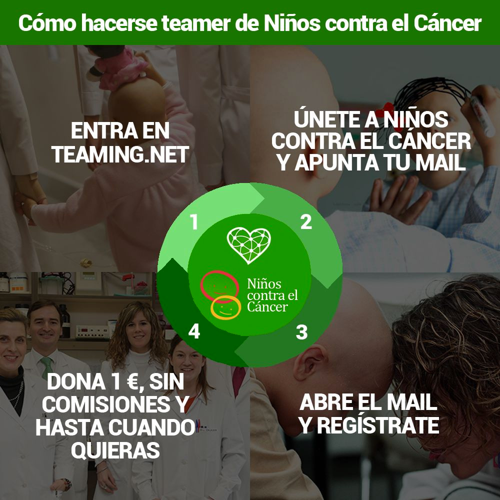 infografia-teaming-ninos-contra-cancer